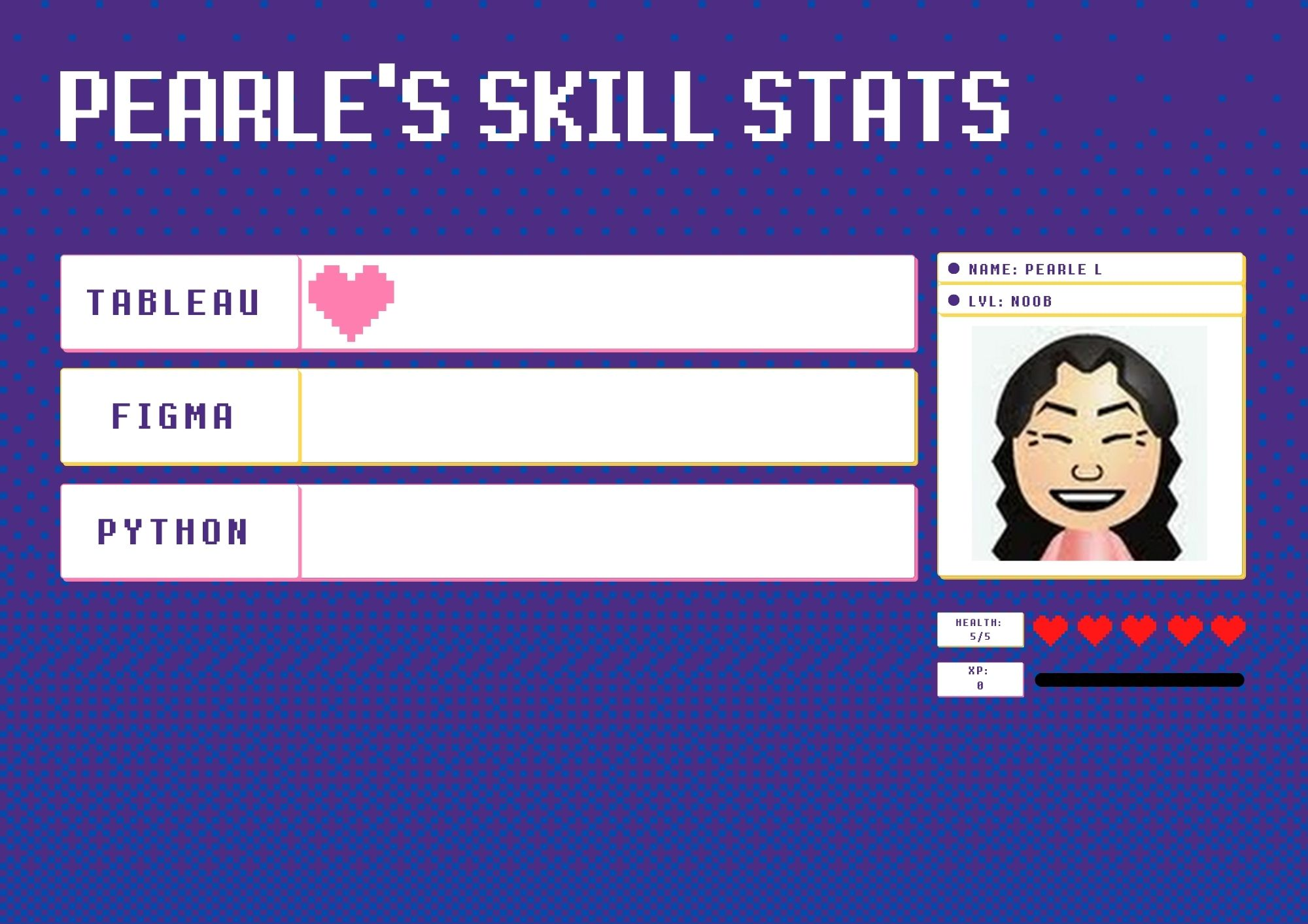 A purple card depicting Pearle's skills with Tableau, Figma, and Python, similar to a video game character's battle stats. Stats are Pearle's starting skills, pre-tutorial.