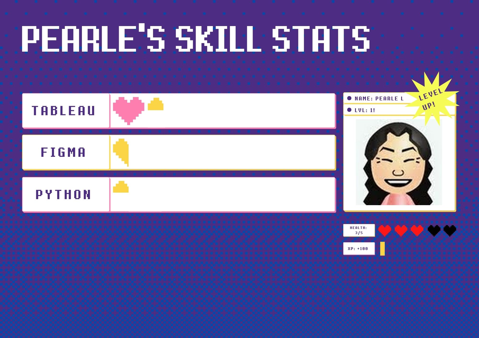 A purple card depicting Pearle's skills with Tableau, Figma, and Python, similar to a video game character's battle stats. Stats are Pearle's post-tutorial stats.