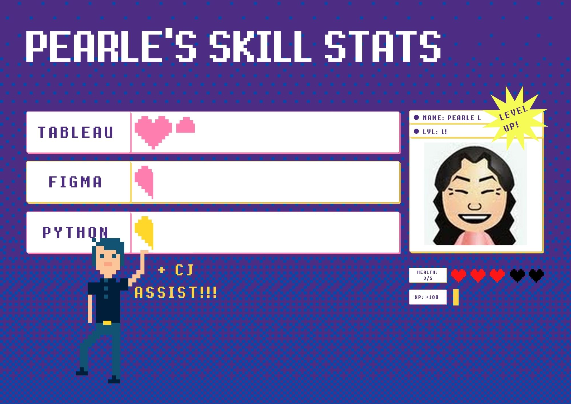 A purple card depicting Pearle's skills with Tableau, Figma, and Python, similar to a video game character's battle stats. Stats are Pearle's skills stats post coaching from CJ.
